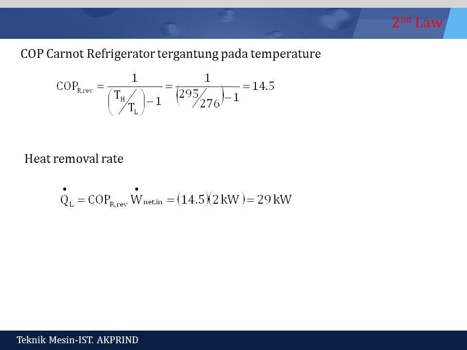 COP Carnot Refrigerator tergantung pada temperature
