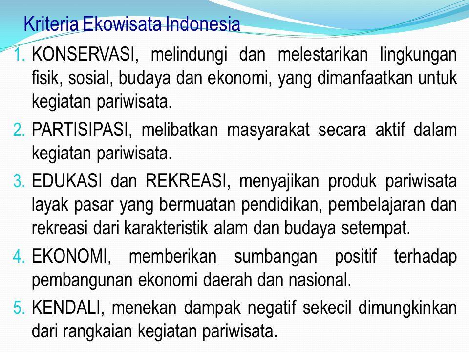 Kriteria Ekowisata Indonesia