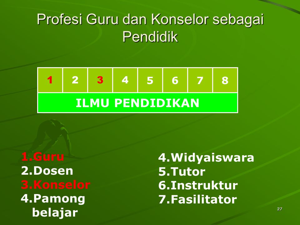 Profesi Guru dan Konselor sebagai Pendidik