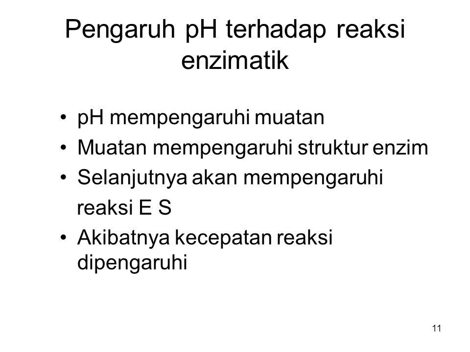 Pengaruh pH terhadap reaksi enzimatik