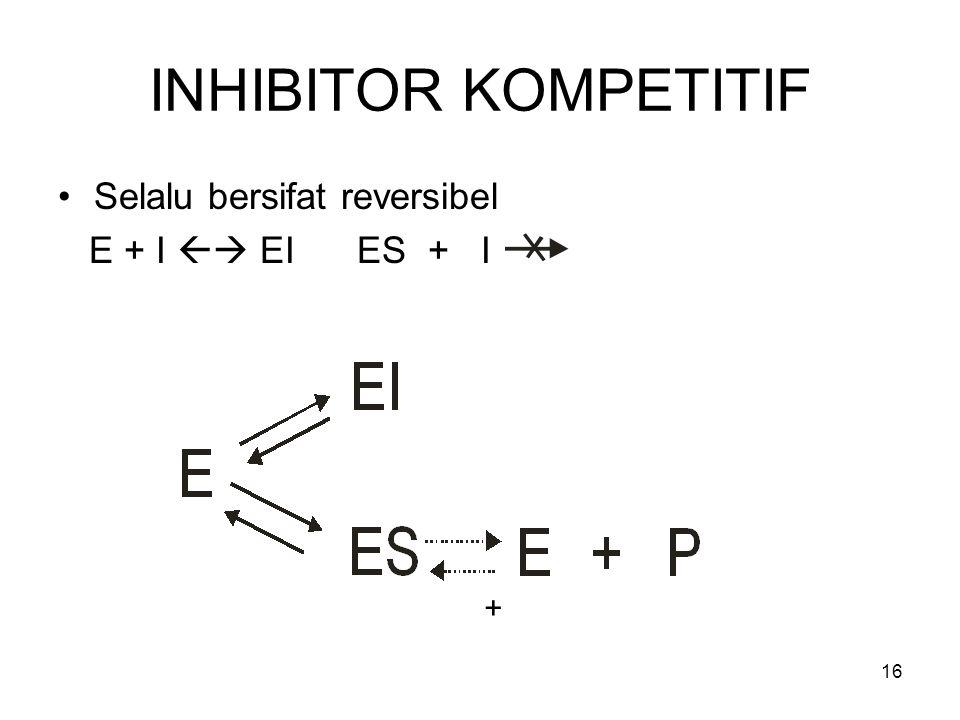 INHIBITOR KOMPETITIF Selalu bersifat reversibel E + I  EI ES + I +