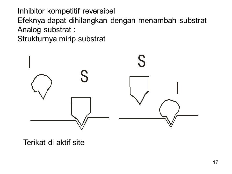 Inhibitor kompetitif reversibel
