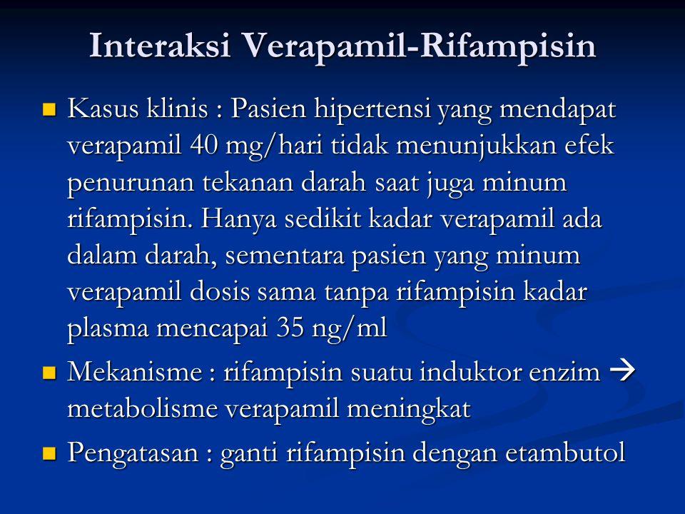 Interaksi Verapamil-Rifampisin