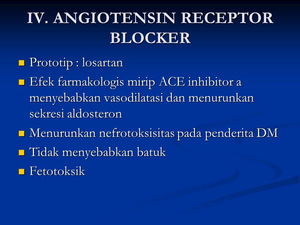 IV. ANGIOTENSIN RECEPTOR BLOCKER