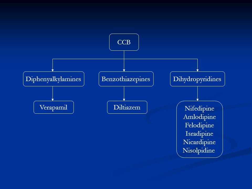 CCB Diphenyalkylamines. Benzothiazepines. Dihydropyridines. Verapamil. Diltiazem. Nifedipine. Amlodipine.