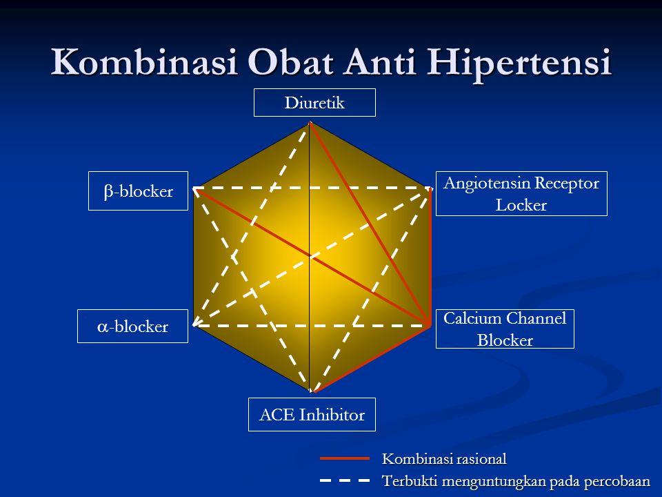 Kombinasi Obat Anti Hipertensi