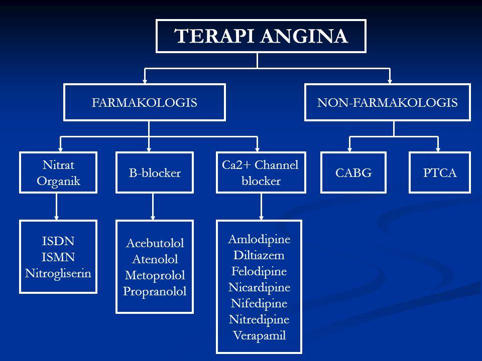 TERAPI ANGINA FARMAKOLOGIS NON-FARMAKOLOGIS Nitrat Organik B-blocker
