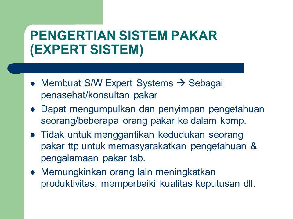 PENGERTIAN SISTEM PAKAR (EXPERT SISTEM)