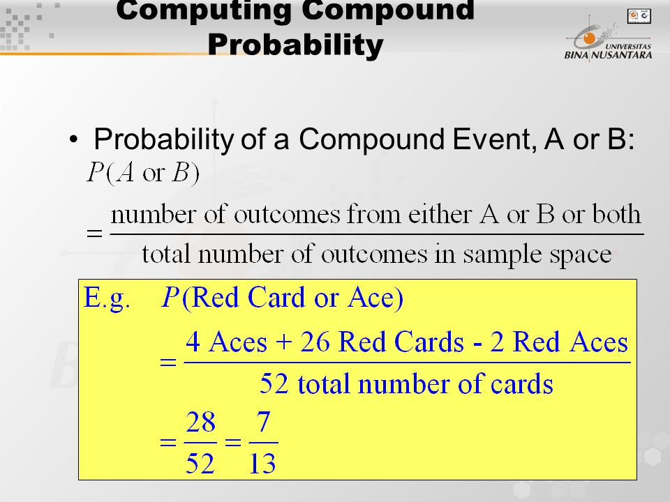 Computing Compound Probability