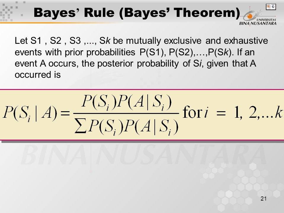 Bayes' Rule (Bayes' Theorem)