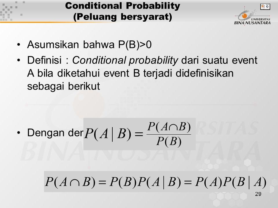 Conditional Probability (Peluang bersyarat)