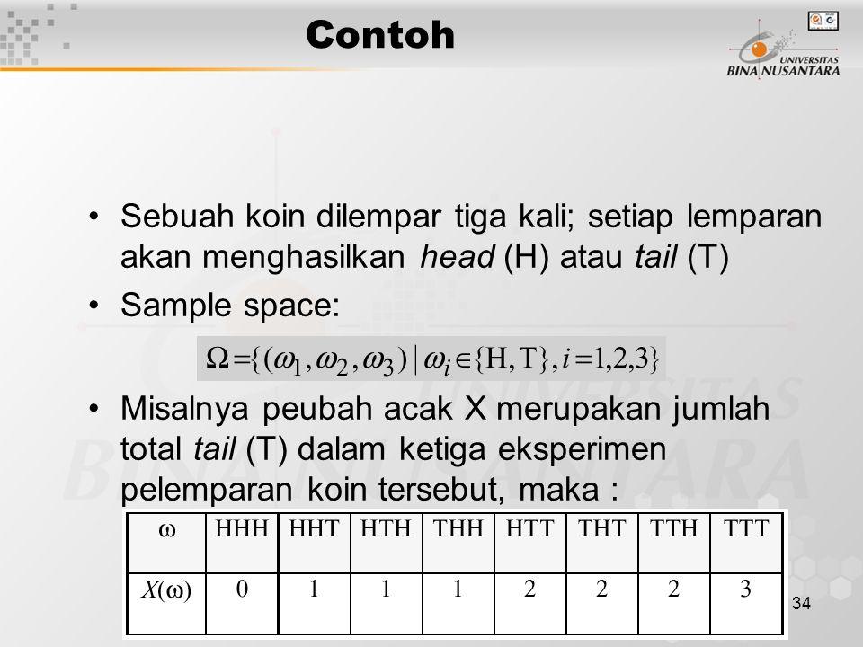 Contoh Sebuah koin dilempar tiga kali; setiap lemparan akan menghasilkan head (H) atau tail (T) Sample space:
