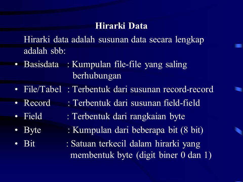 Hirarki Data Hirarki data adalah susunan data secara lengkap adalah sbb: Basisdata : Kumpulan file-file yang saling berhubungan.
