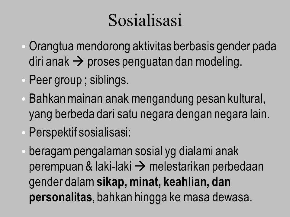 Sosialisasi Orangtua mendorong aktivitas berbasis gender pada diri anak  proses penguatan dan modeling.