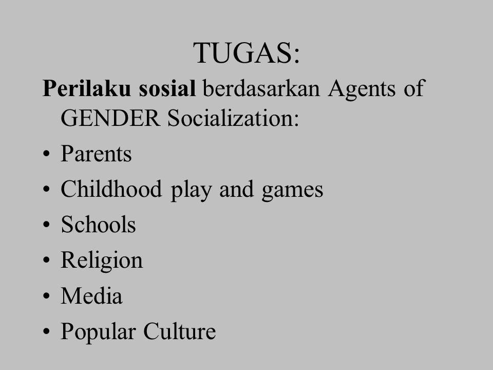 TUGAS: Perilaku sosial berdasarkan Agents of GENDER Socialization: