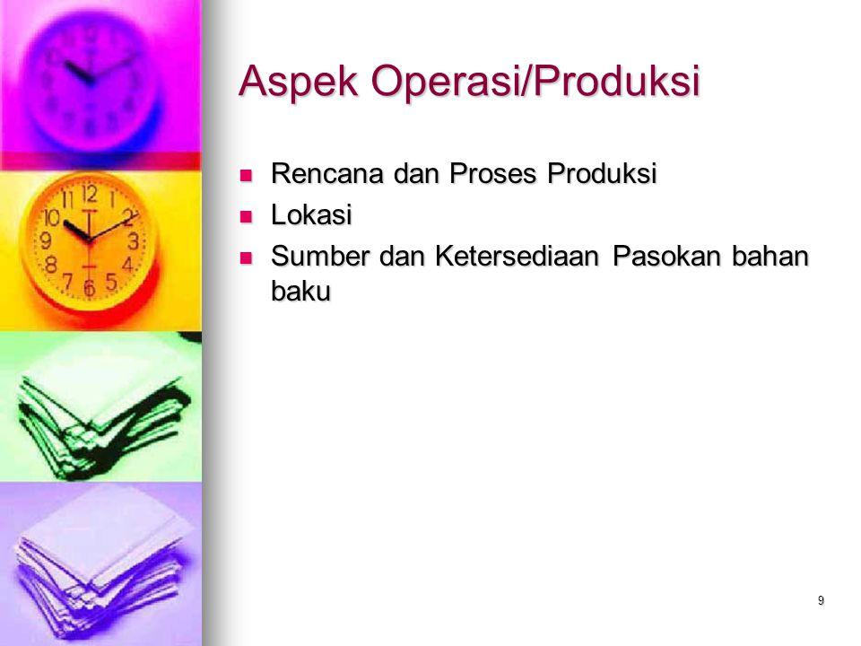 Aspek Operasi/Produksi