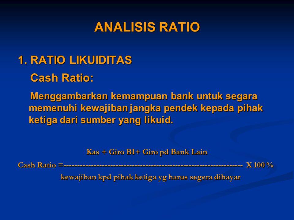 Kas + Giro BI+ Giro pd Bank Lain