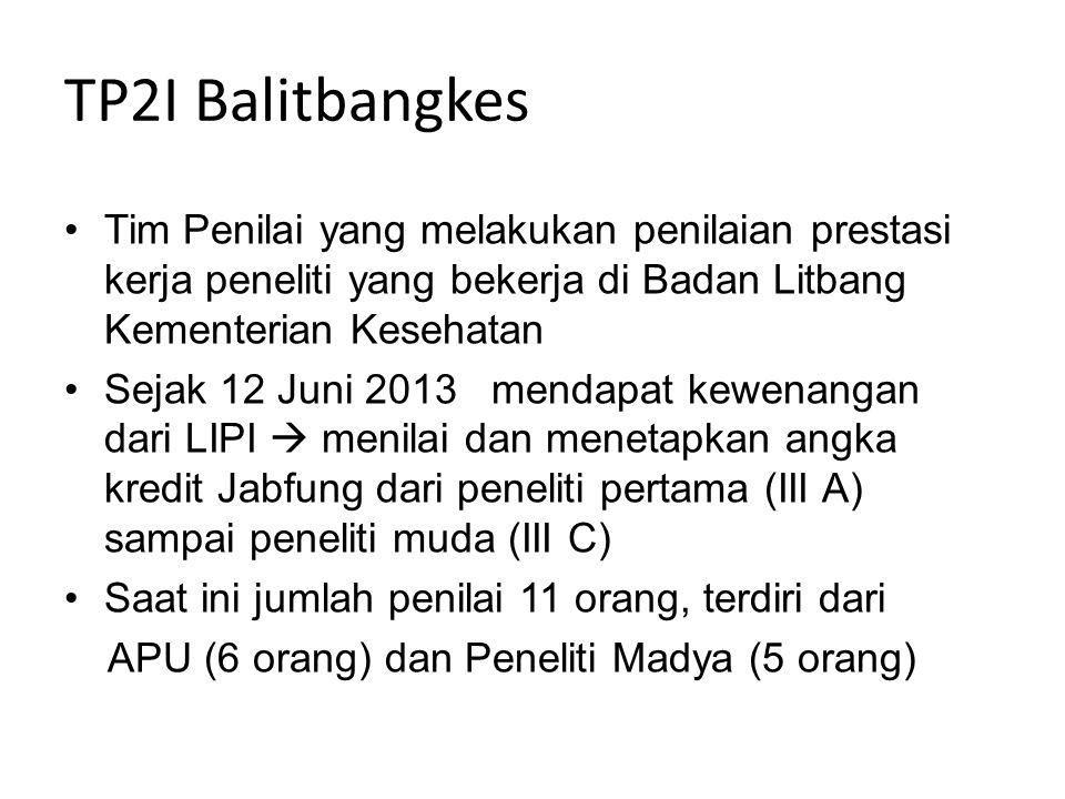 TP2I Balitbangkes Tim Penilai yang melakukan penilaian prestasi kerja peneliti yang bekerja di Badan Litbang Kementerian Kesehatan.