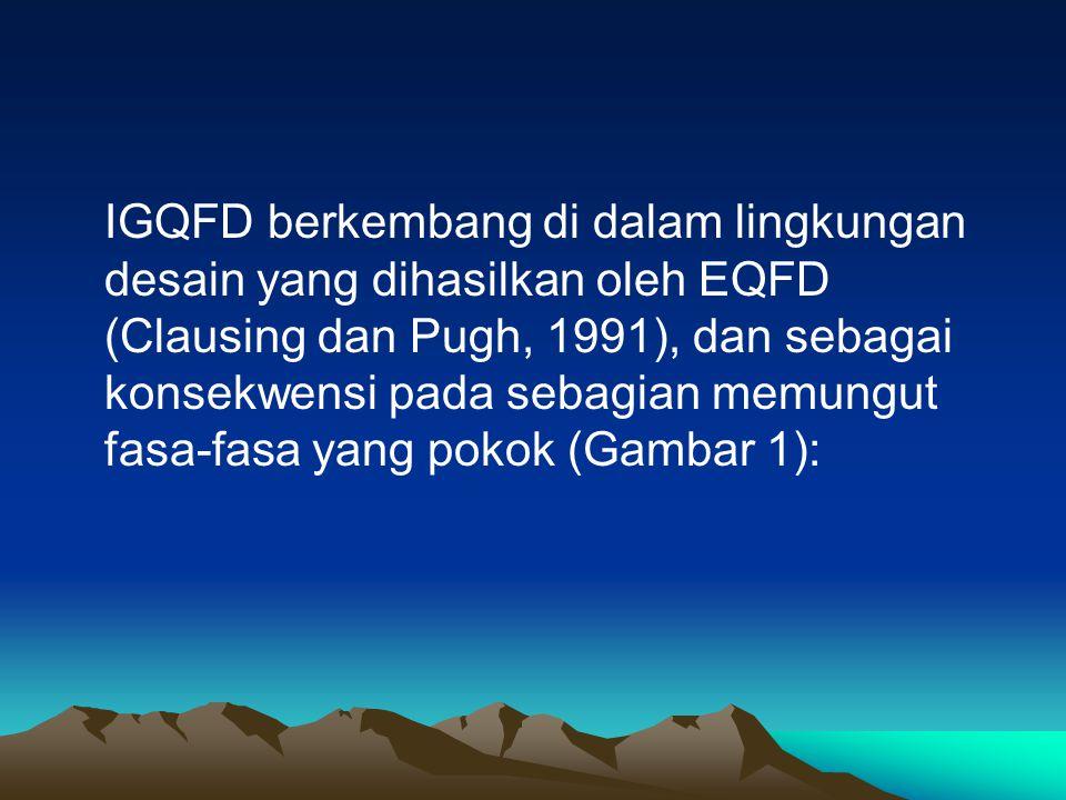 IGQFD berkembang di dalam lingkungan desain yang dihasilkan oleh EQFD (Clausing dan Pugh, 1991), dan sebagai konsekwensi pada sebagian memungut fasa-fasa yang pokok (Gambar 1):
