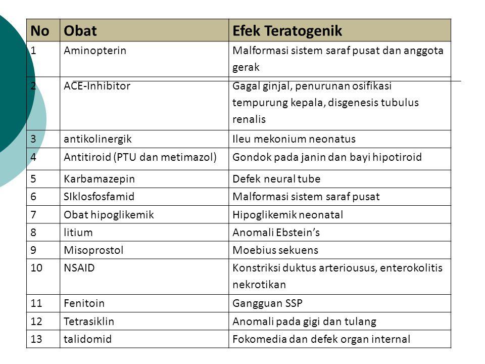 No Obat Efek Teratogenik 1 Aminopterin