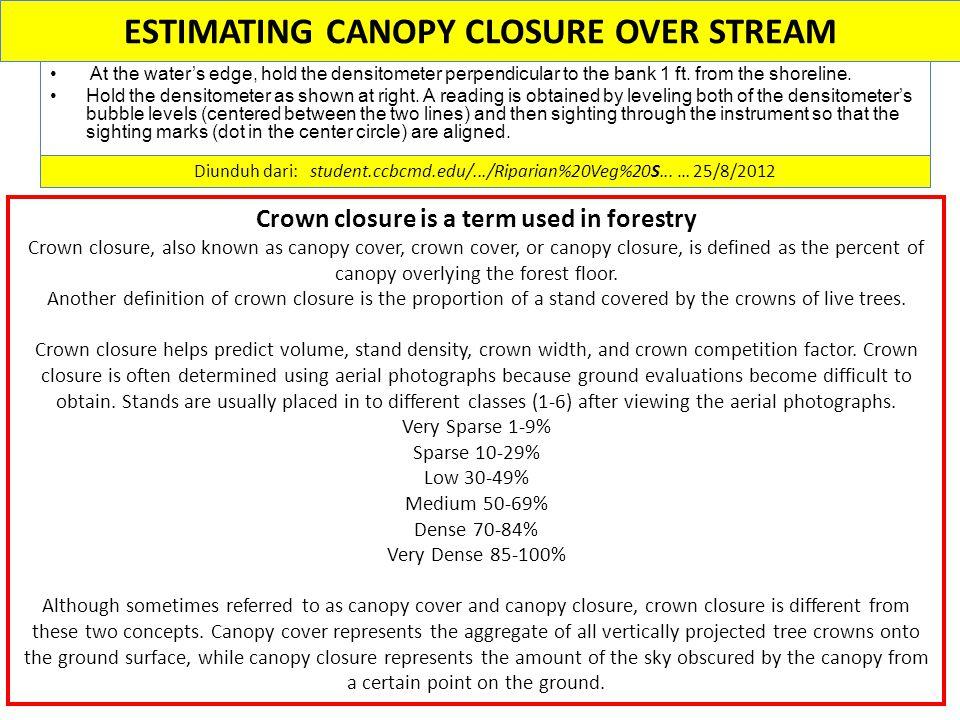 ESTIMATING CANOPY CLOSURE OVER STREAM