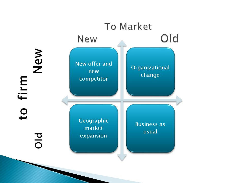 To Market New Old Old New
