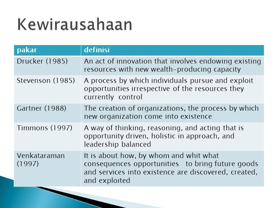 Kewirausahaan pakar definisi Drucker (1985)
