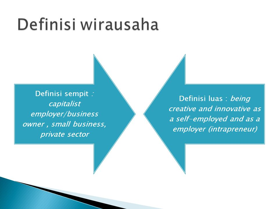 Definisi wirausaha Definisi sempit : capitalist employer/business owner , small business, private sector.