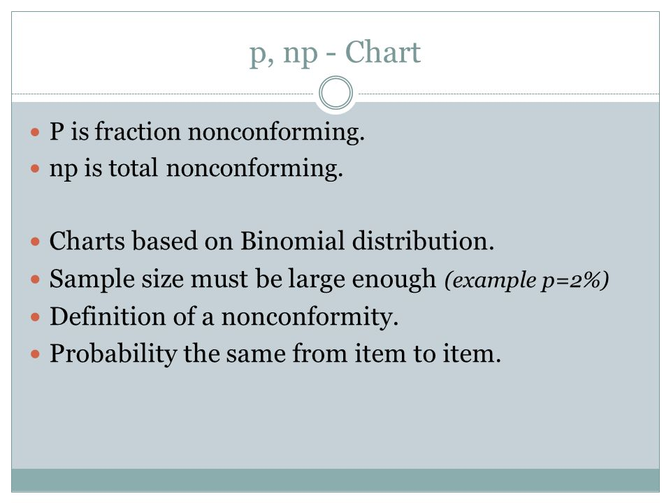 p, np - Chart Charts based on Binomial distribution.
