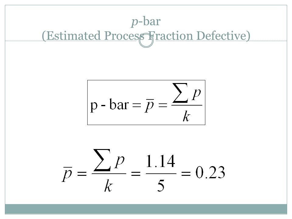 p-bar (Estimated Process Fraction Defective)