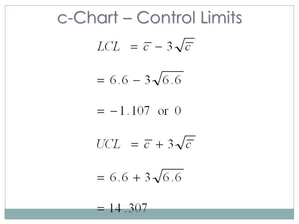 c-Chart – Control Limits