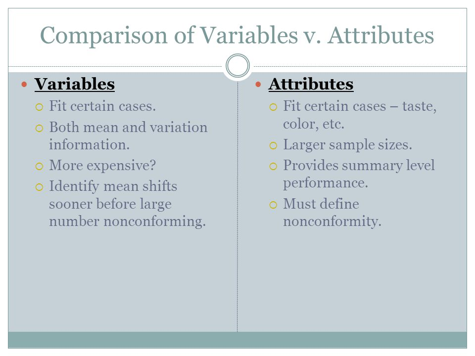 Comparison of Variables v. Attributes