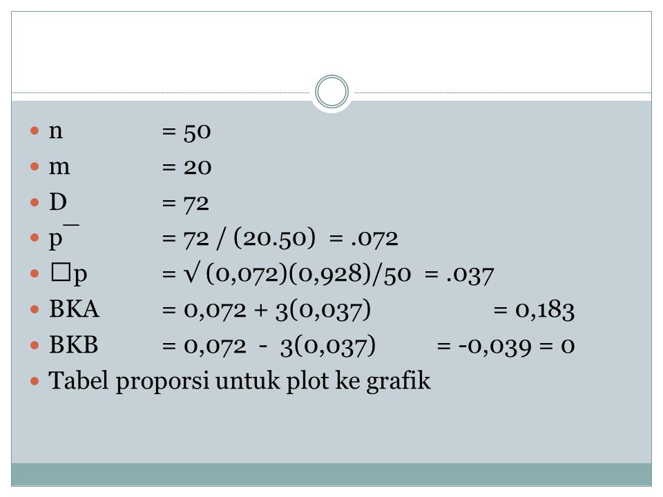 n = 50 m = 20. D = 72. p¯ = 72 / (20.50) = .072. p = √ (0,072)(0,928)/50 = .037. BKA = 0,072 + 3(0,037) = 0,183.
