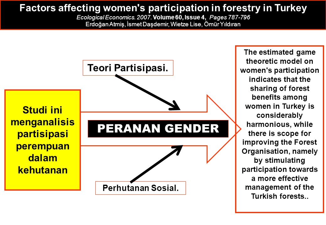 Factors affecting women s participation in forestry in Turkey