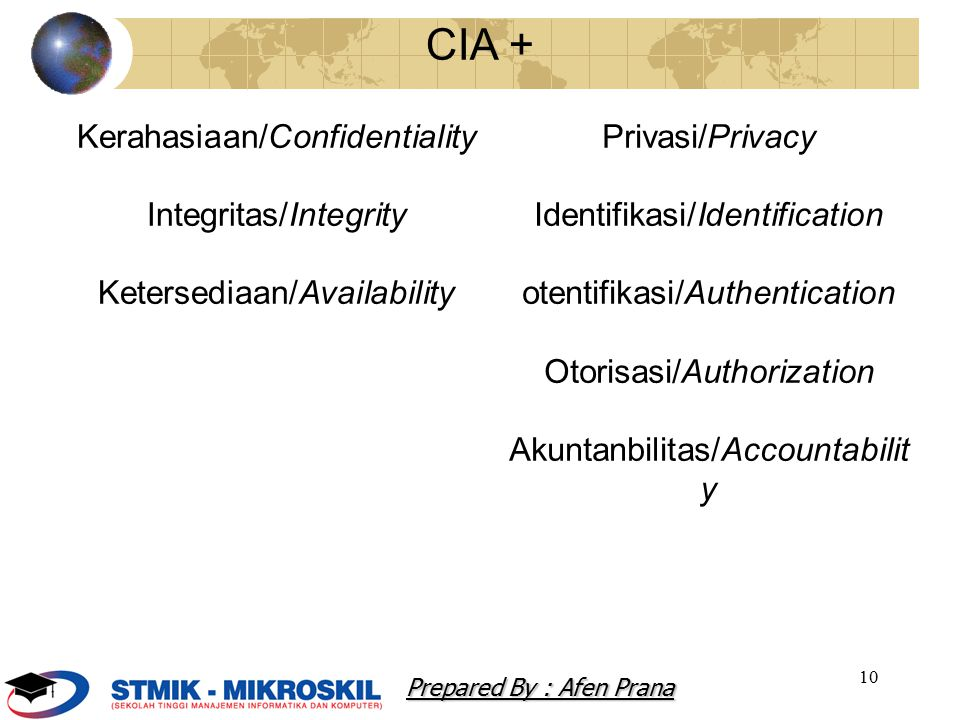 CIA + Kerahasiaan/Confidentiality Integritas/Integrity