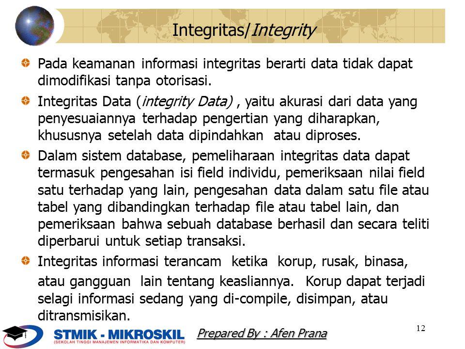 Integritas/Integrity