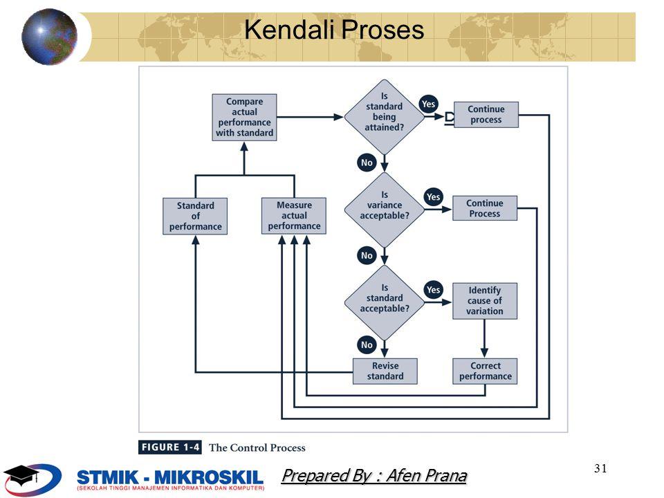 Kendali Proses Prepared By : Afen Prana