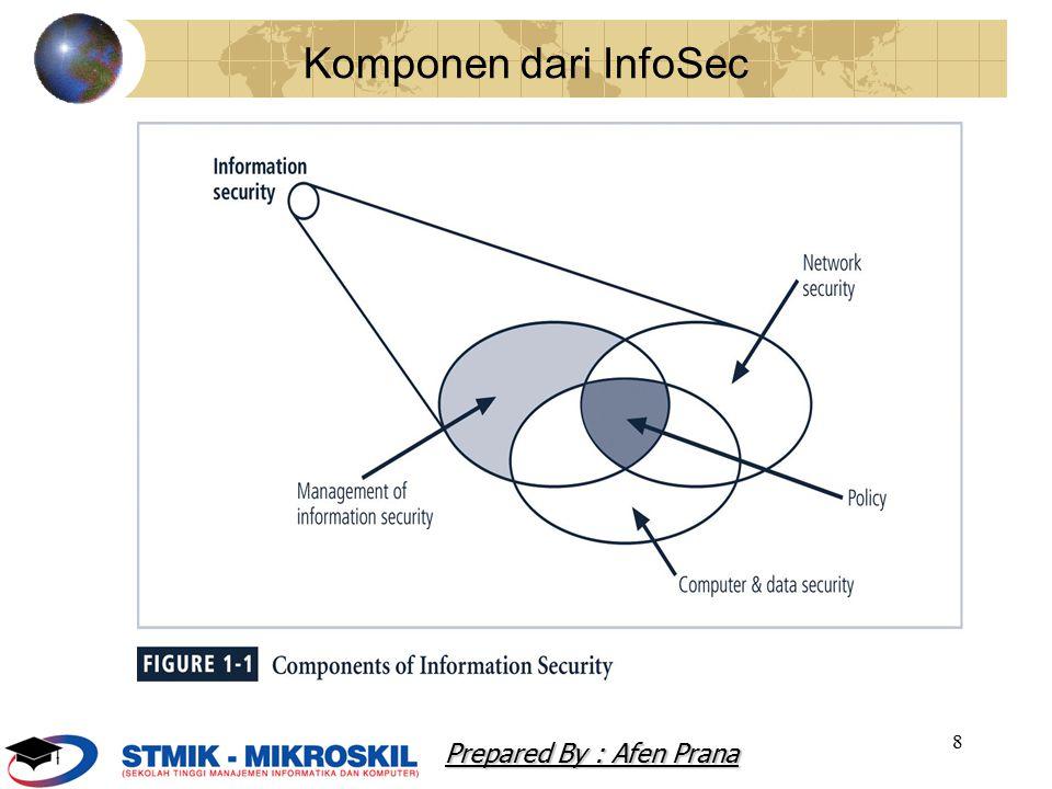 Komponen dari InfoSec Prepared By : Afen Prana