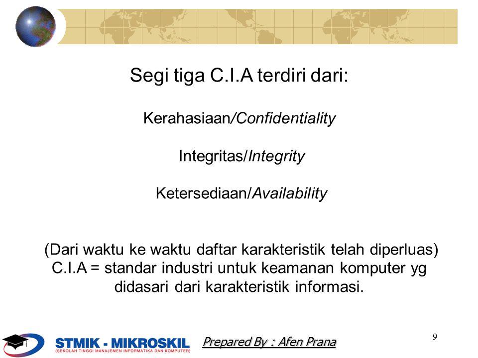Segi tiga C.I.A terdiri dari: