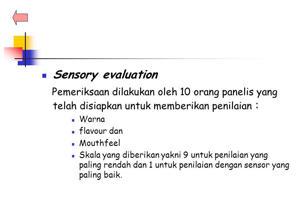 Sensory evaluation Pemeriksaan dilakukan oleh 10 orang panelis yang telah disiapkan untuk memberikan penilaian :