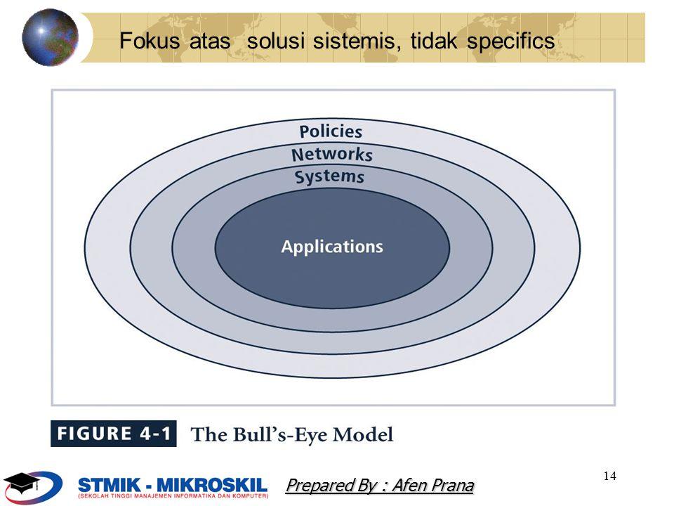 Fokus atas solusi sistemis, tidak specifics