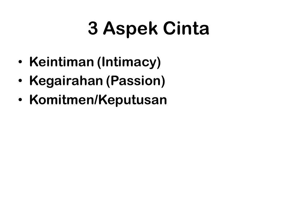 3 Aspek Cinta Keintiman (Intimacy) Kegairahan (Passion)