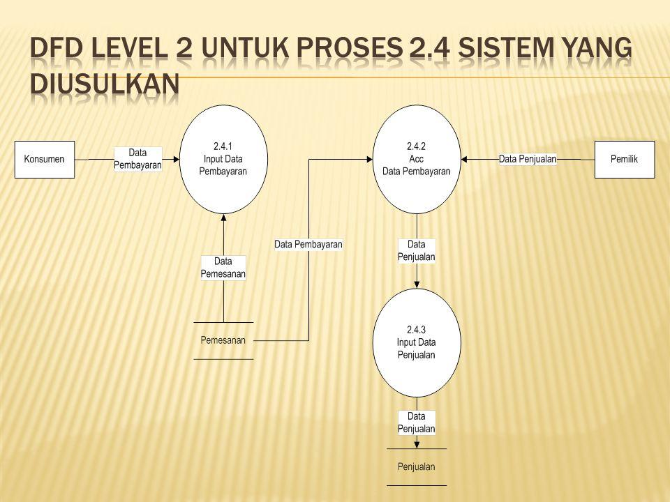 DFD Level 2 untuk proses 2.4 sistem yang diusulkan