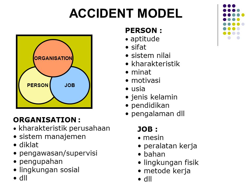 ACCIDENT MODEL PERSON : sifat sistem nilai kharakteristik minat