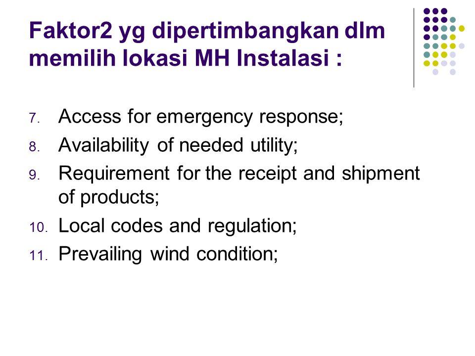 Faktor2 yg dipertimbangkan dlm memilih lokasi MH Instalasi :