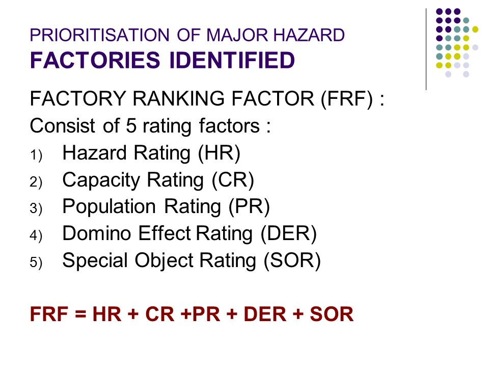 PRIORITISATION OF MAJOR HAZARD FACTORIES IDENTIFIED