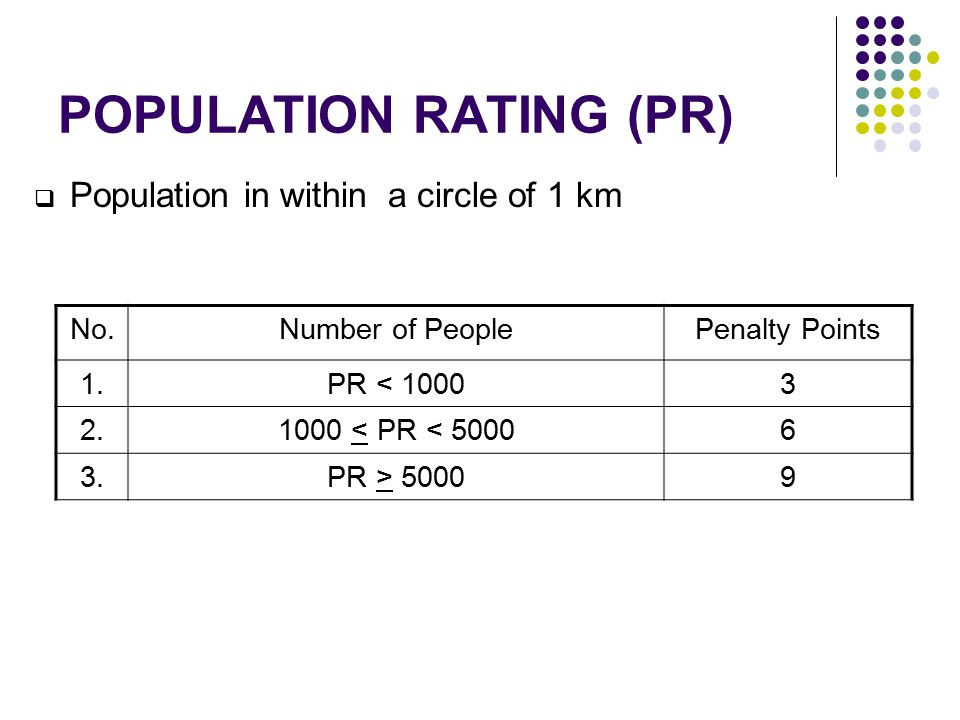 POPULATION RATING (PR)