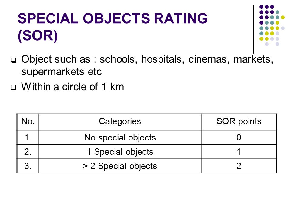 SPECIAL OBJECTS RATING (SOR)