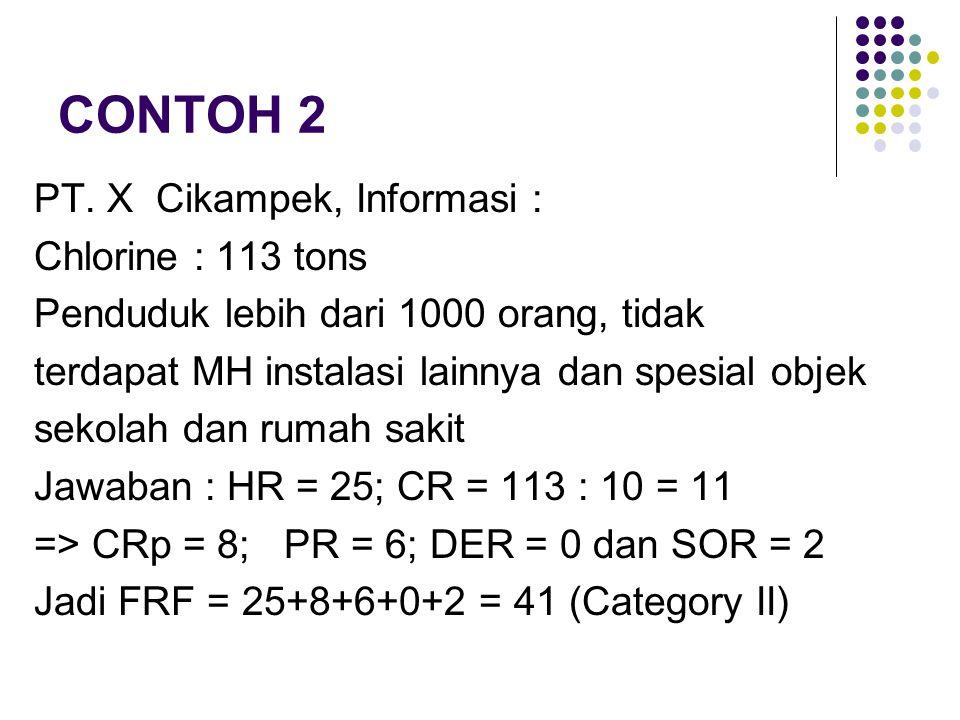 CONTOH 2 PT. X Cikampek, Informasi : Chlorine : 113 tons