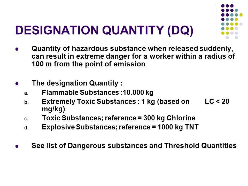 DESIGNATION QUANTITY (DQ)